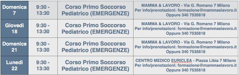 tabella-corso-primo-soccorso-pediatrico-emergenze-disostruzione